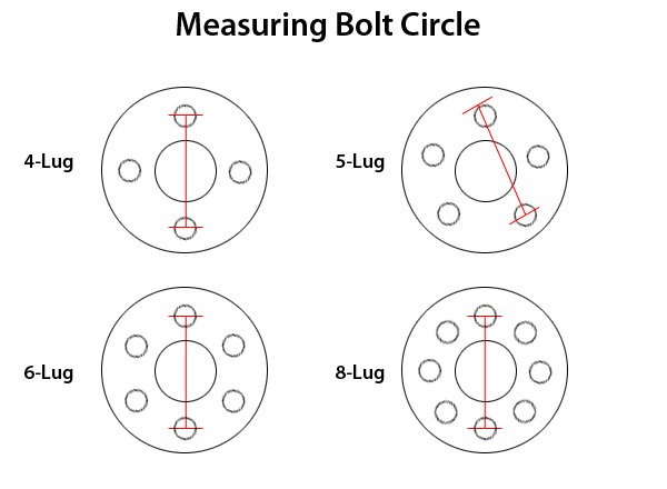 Measuring Bolt Circle diagram